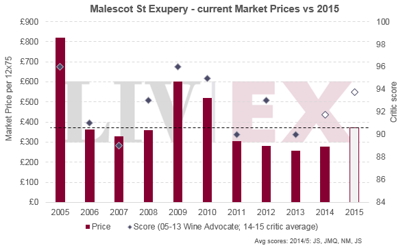 Malescot_st_exupery_2015-1