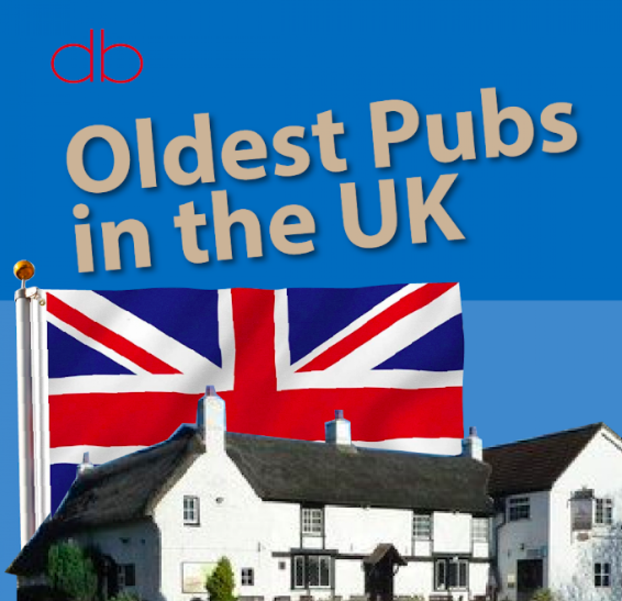 Five of the oldest pubs in the world