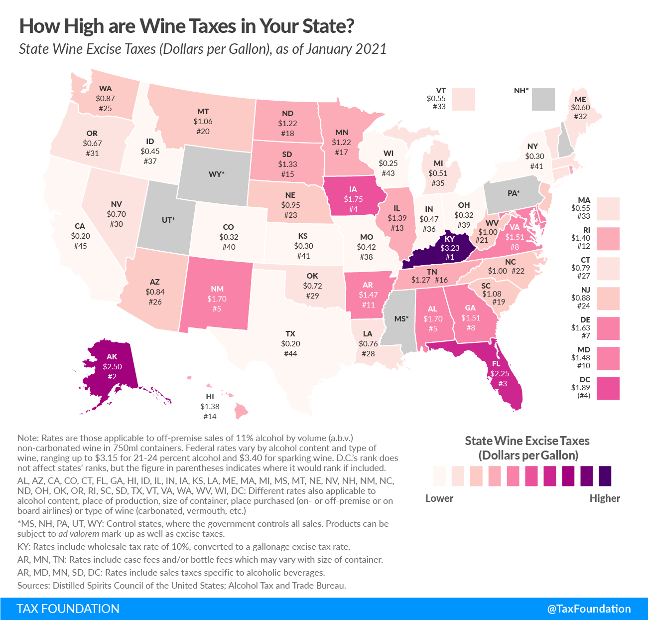 how much every state taxes wine - map