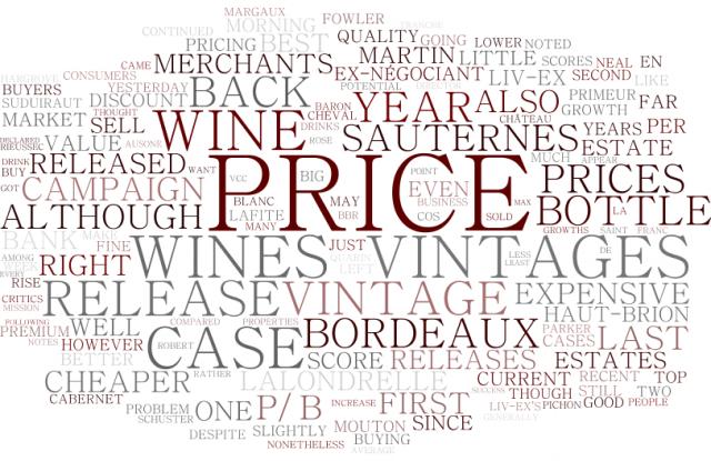 smart price wordle